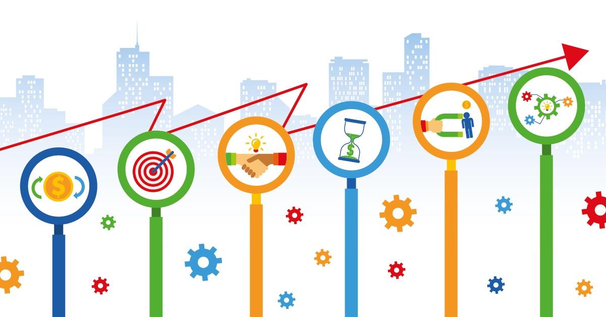 sales performance management report